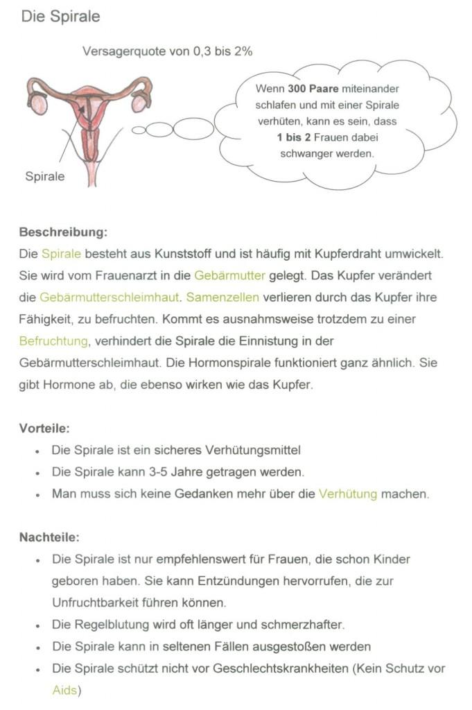 020-Verhuetung_Spirale